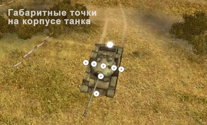 Занимательная механика в игре World of Tanks - Маскировка